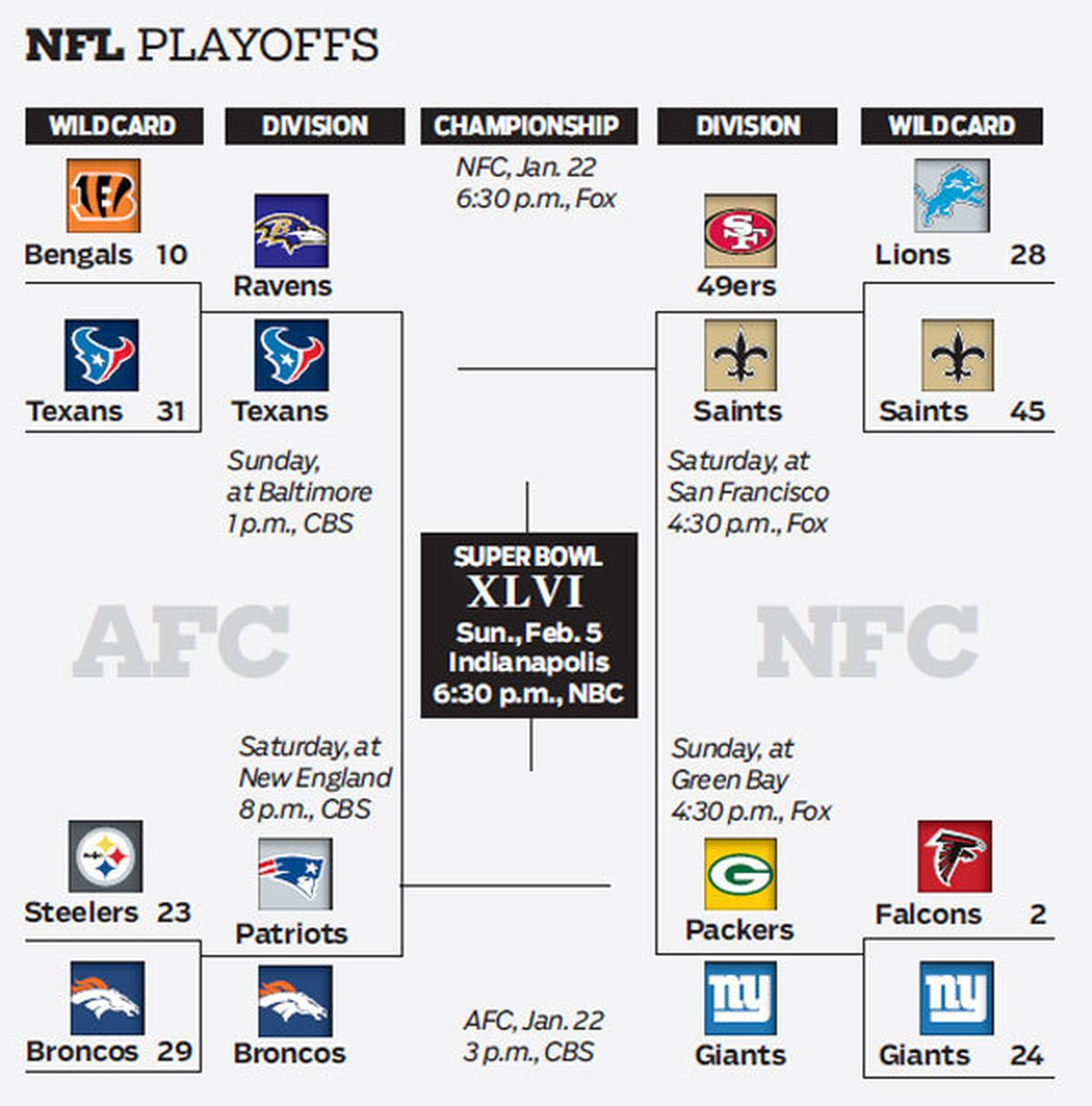 Playoff Picture Nfl 2021