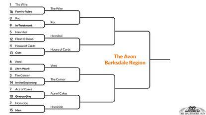 2nd Round of the Maryland Film/TV Showdown: The Avon Barksdale Region