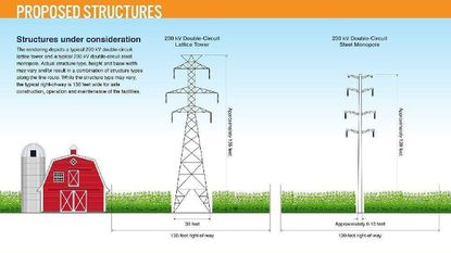 Transource officials say they are considering using both lattice and monopole towers on their proposed Energy Independence Connection 230KV power line project through part of northwestern Harford County.