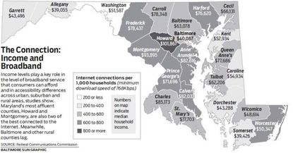Studies show lower income communities such as Baltimore and rural parts of Maryland lack adequate connection to the internet. (Baltimore Sun Graphic).