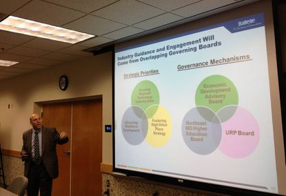 Mitchell Horowitz of Battelle Technology and Partnership Practice, presents a feasibility study Wednesday morning on creating a university research park in Aberdeen.