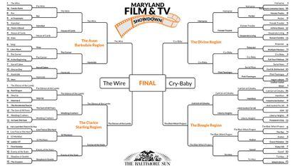 Maryland Film/TV Championship