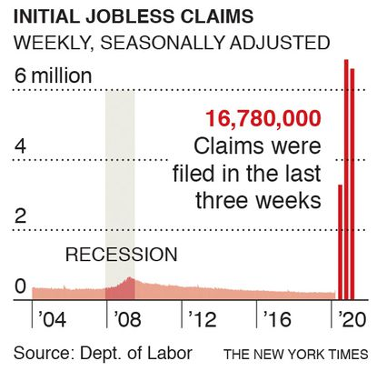 .Jobless claims now exceed 16 million as shutdowns from the coronavirus pandemic widen and problems with getting benefits persist.