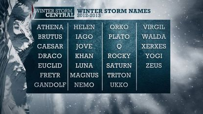 The Weather Channel has released a list of names it plans to assign to winter storms during the upcoming season.