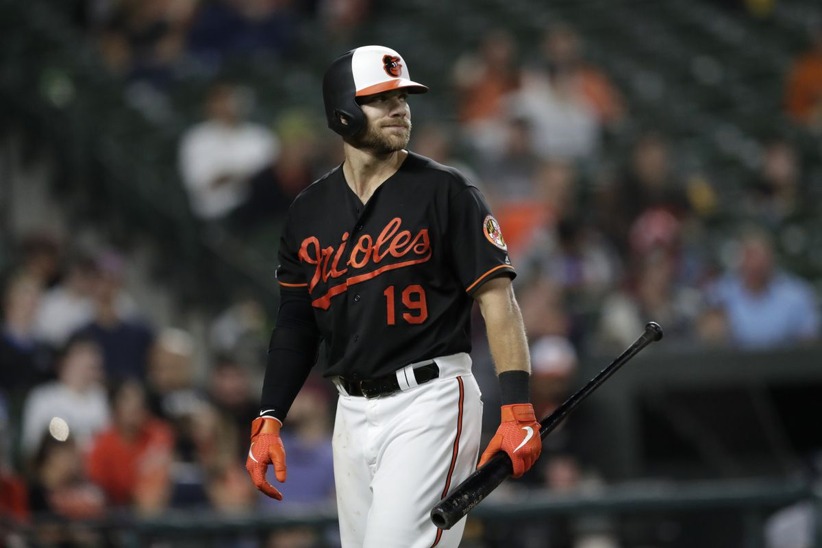 Four years later, Chris Davis' costly Orioles contract continues ...