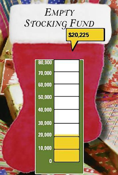 Empty Stocking Fund helps Harford's less fortunate during holidays
