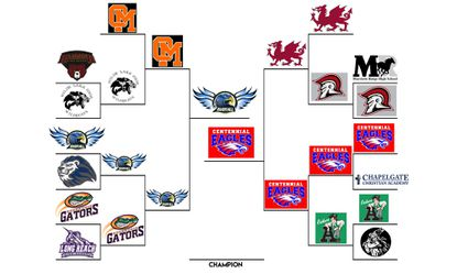 The Howard County boys basketball All-Decade mock tournament bracket heading into the championship