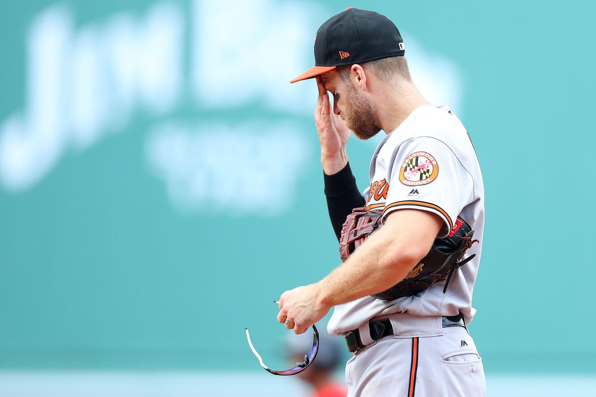 Orioles reset: Only way to stomach this season is to realize it has nothing to do with where club wants to go