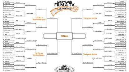 Final Four: Maryland Film/TV bracket