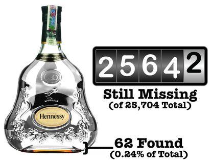 Hennessy Heist saga goes on