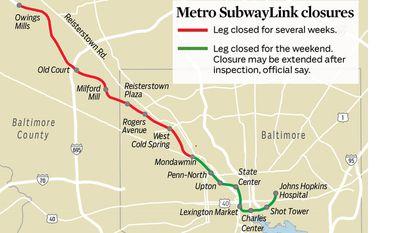 Metro SubwayLink closures