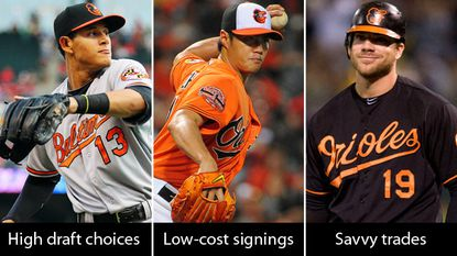 Building the Orioles: Team was constructed with combination of long-term planning, short-term creativity